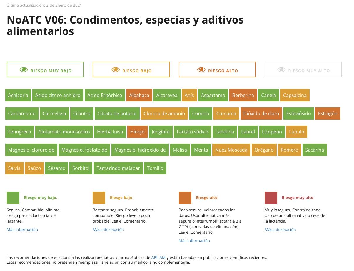 20. E-LACTANCIA – CONDIMENTOS Y ESPECIAS